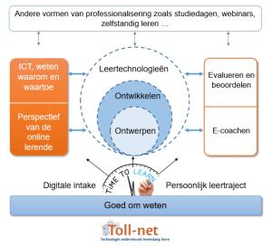 Nieuw_toll_net_traject